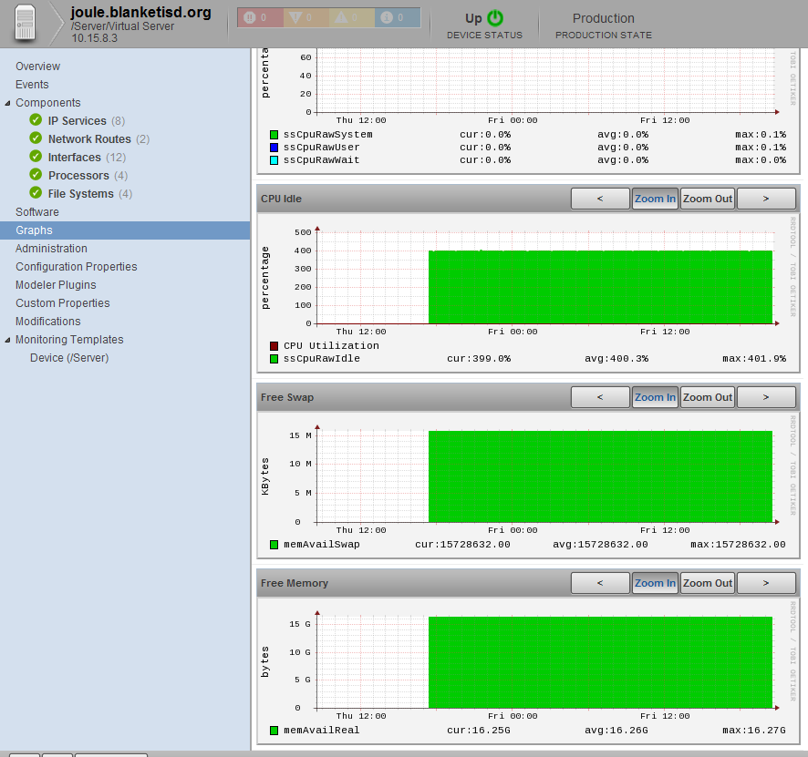 squishydale hypernexus net » SNMP Monitoring for my Proxmox